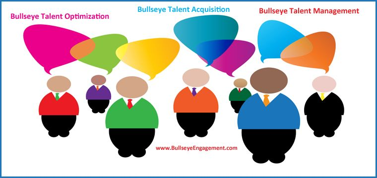 Identify How Your Organization Can Facilitate Employees with Talent Optimization?
