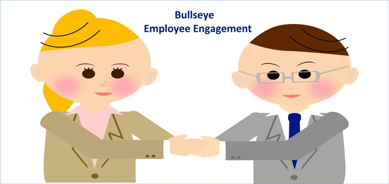 employee engagement Software