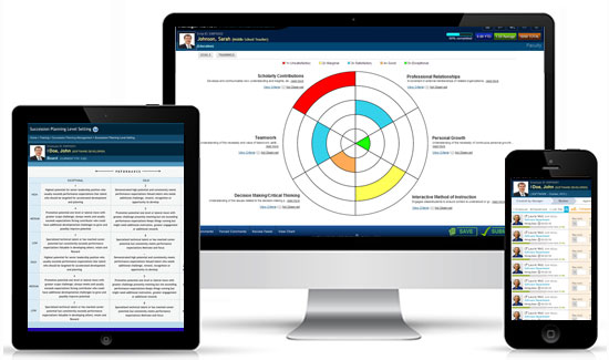 Bullseye Employee Performance Management Software