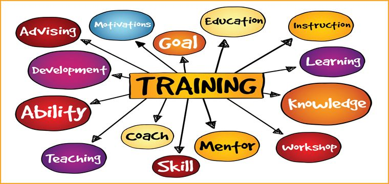benefits of employee training and development