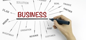 Business is successful due to performance management initiatives and tools