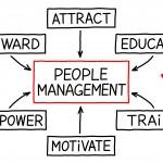 employee's performance