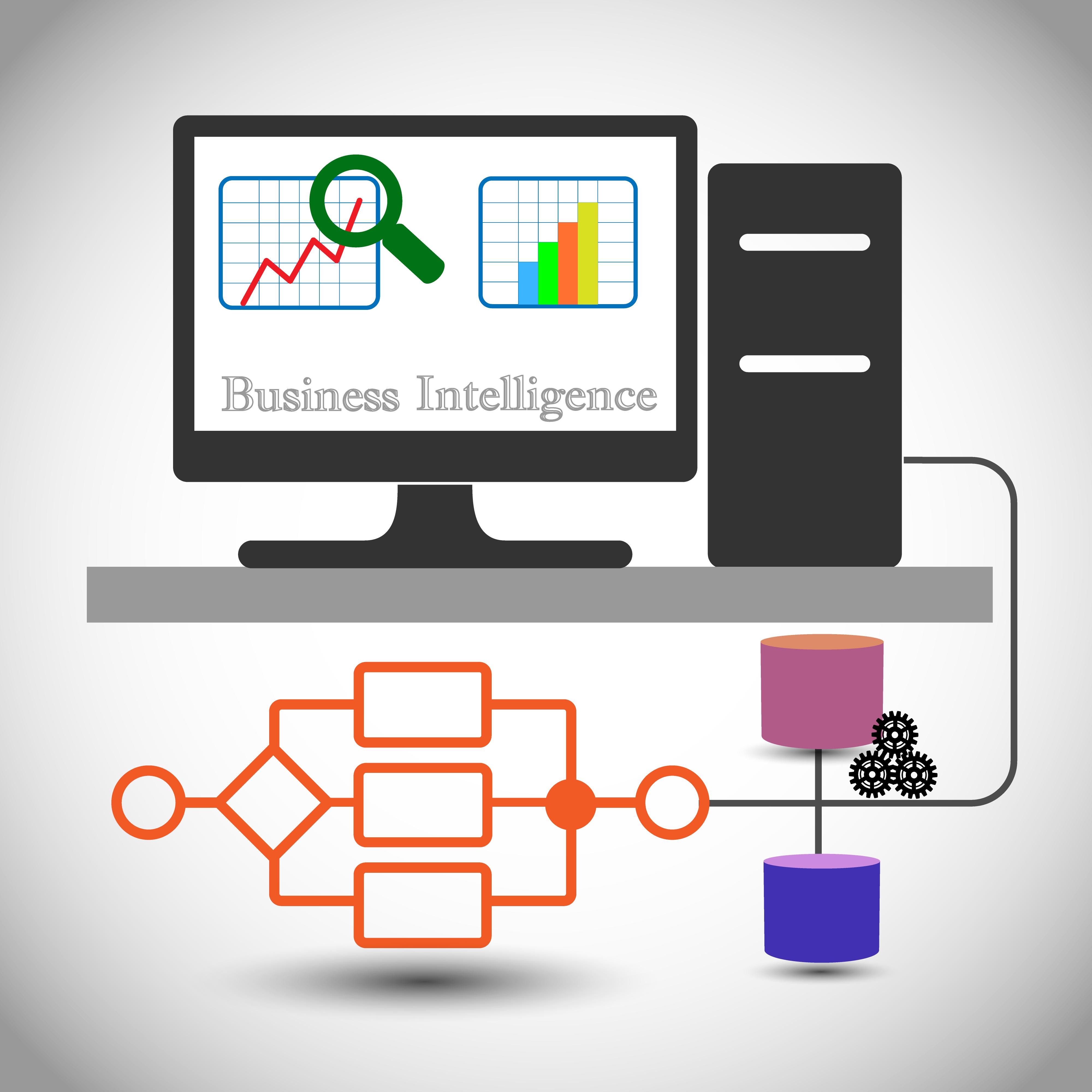 KPI Business Dashboards