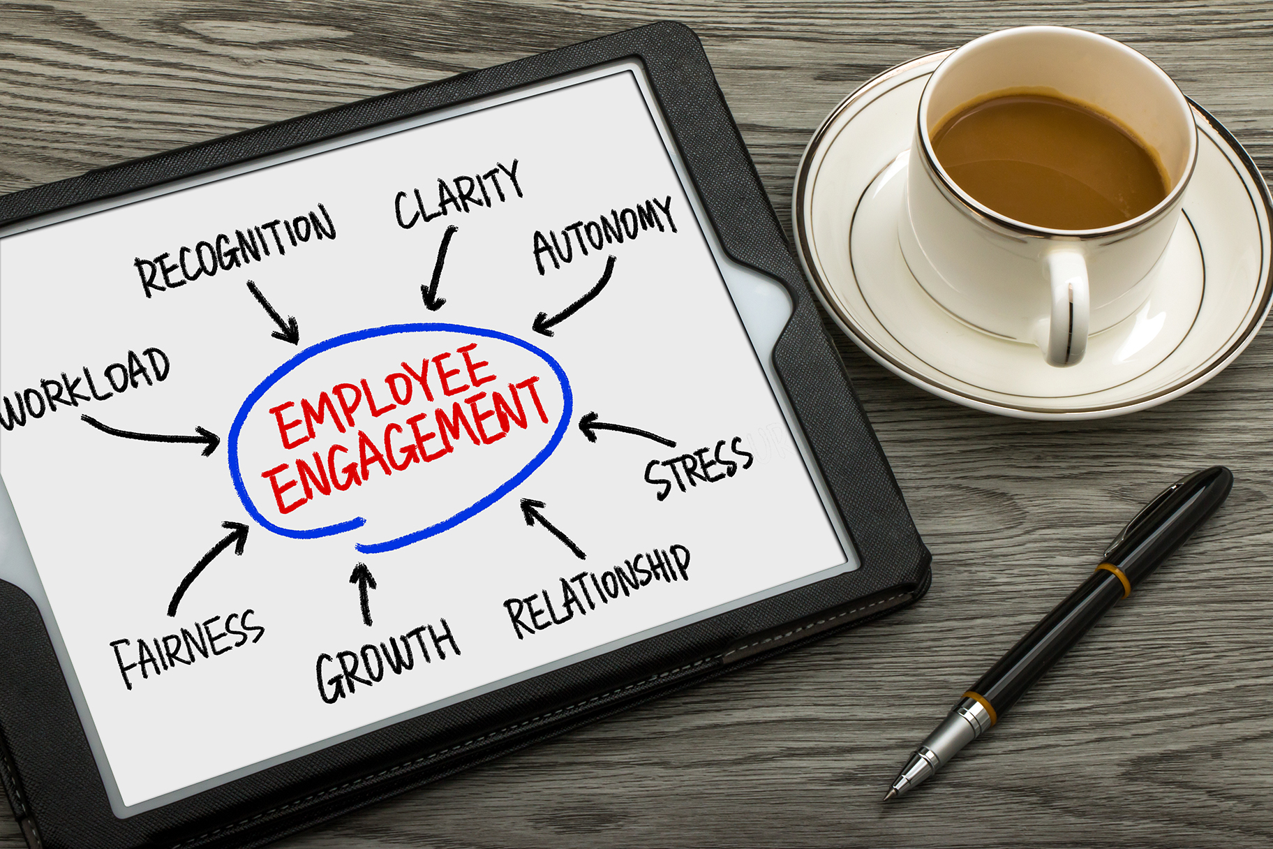 Boost Employee Engagement strategies