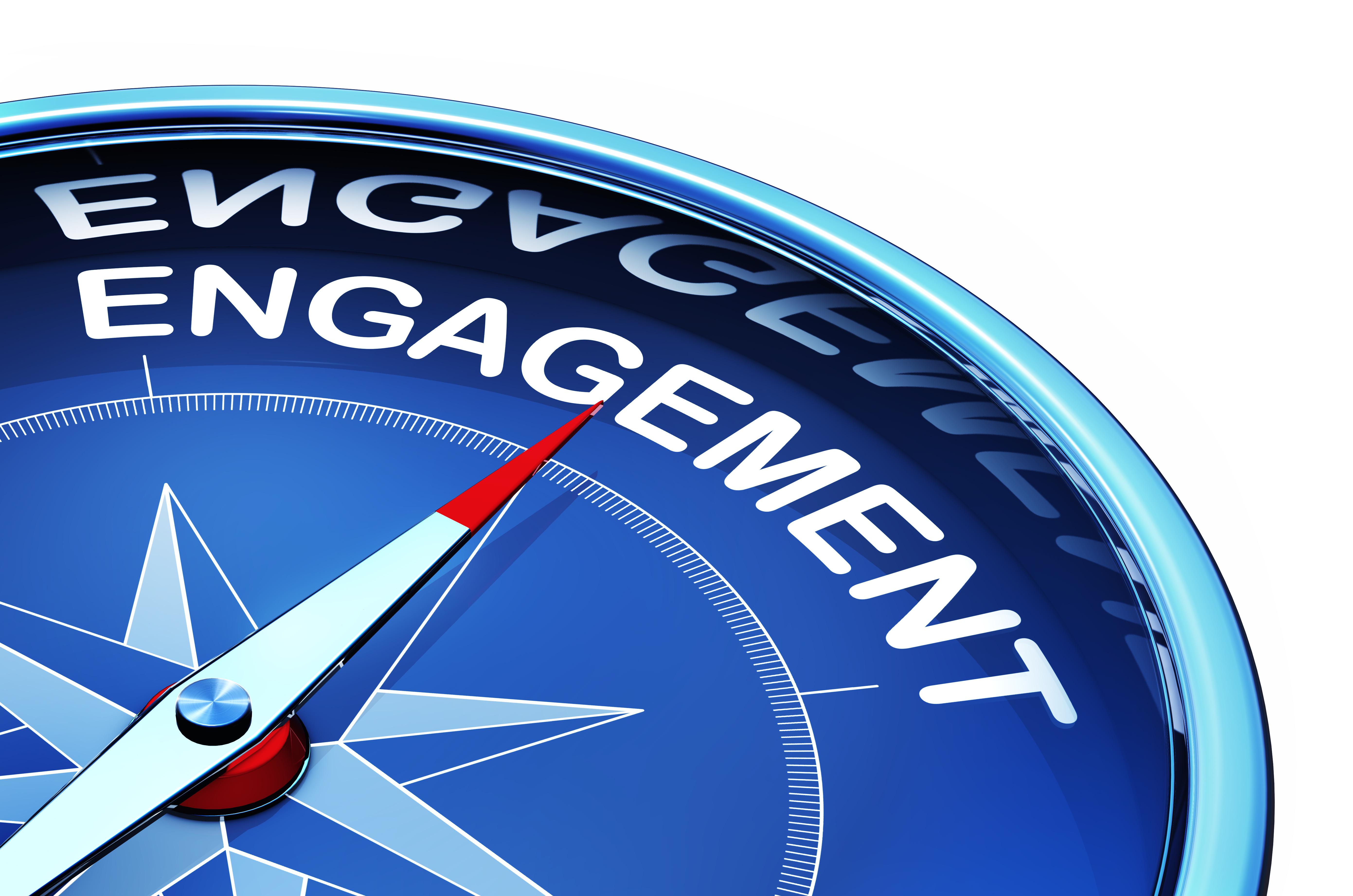 Employee Engagement Software for Organization Success